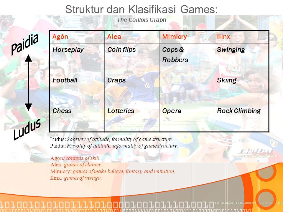 Struktur dan Klasifikasi Games: