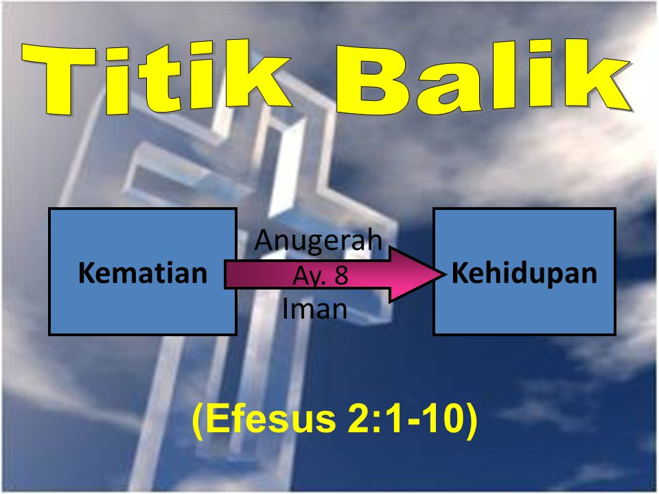 Titik Balik Kematian Kehidupan Anugerah Ay. 8 Iman (Efesus 2:1-10)