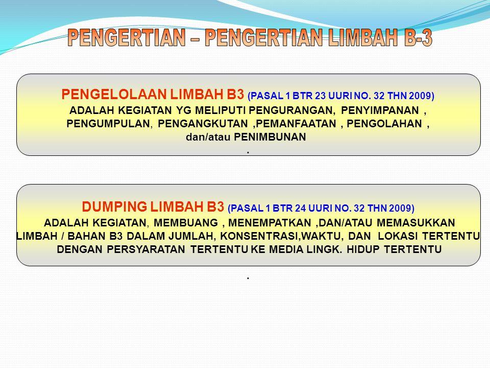 PENGERTIAN – PENGERTIAN LIMBAH B-3