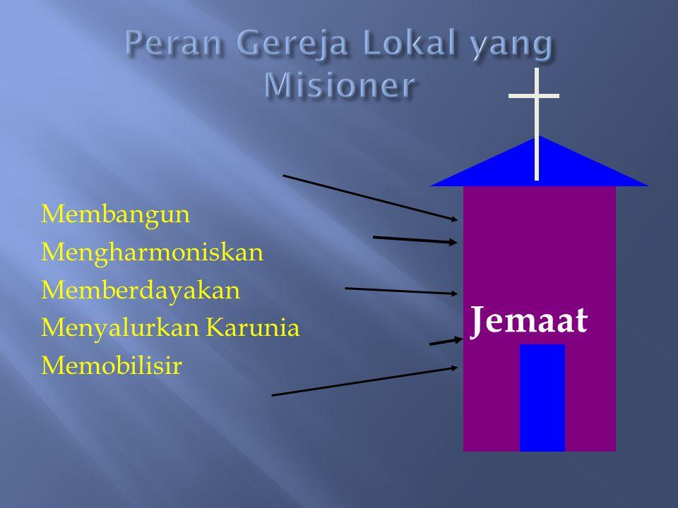 Peran Gereja Lokal yang Misioner