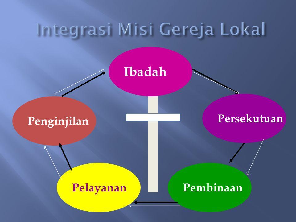 Integrasi Misi Gereja Lokal