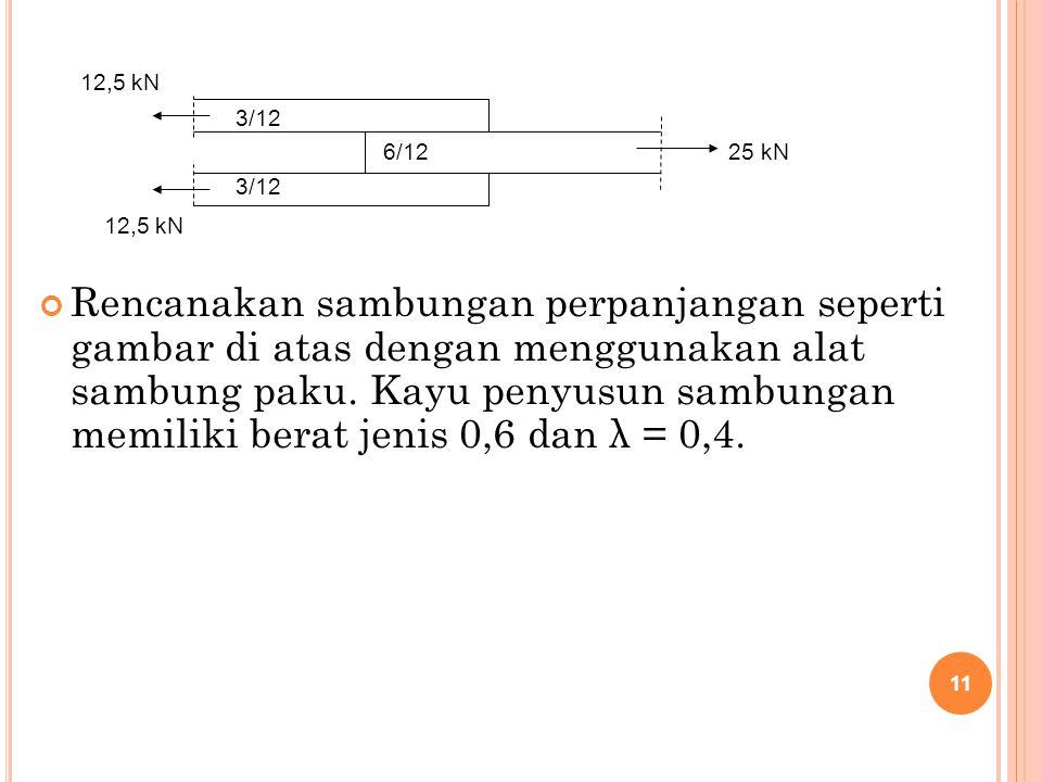 12,5 kN 3/12. 6/12. 25 kN. 3/12. 12,5 kN.