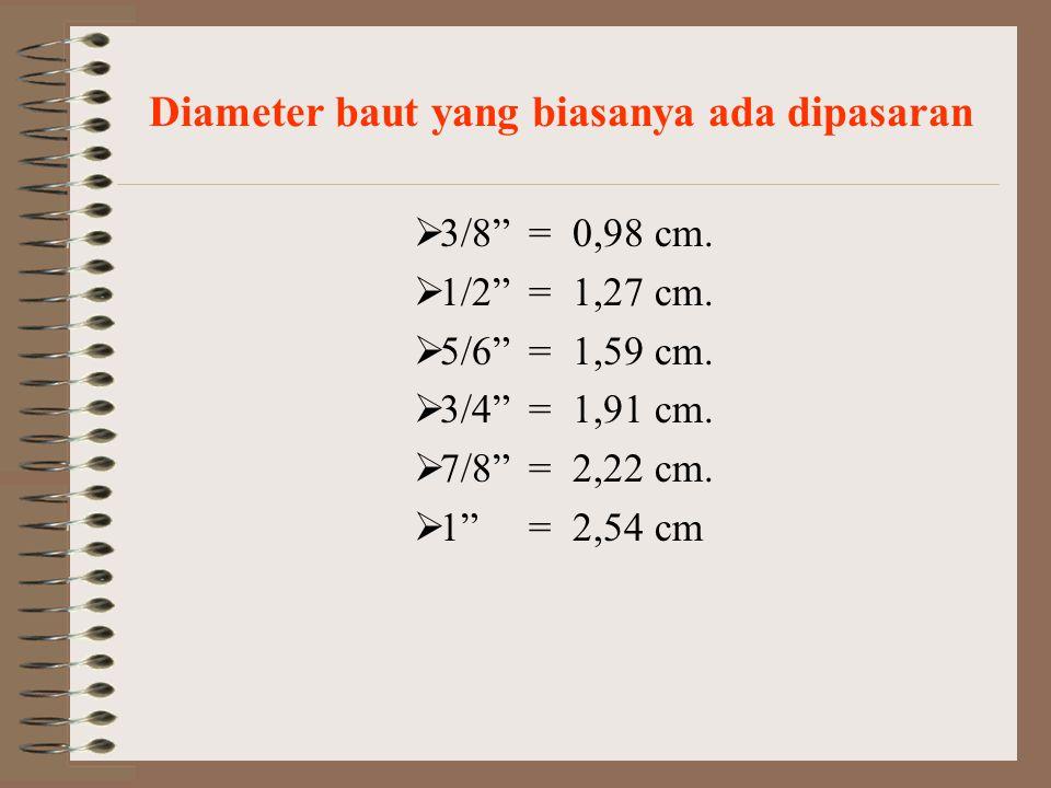 Diameter baut yang biasanya ada dipasaran