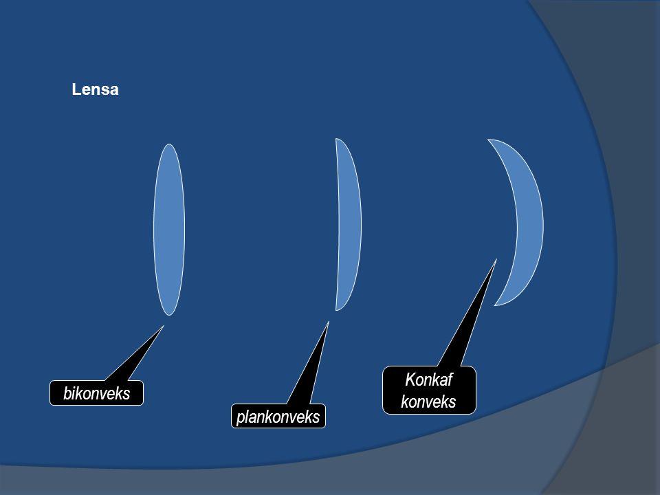 Lensa Konkaf konveks bikonveks plankonveks