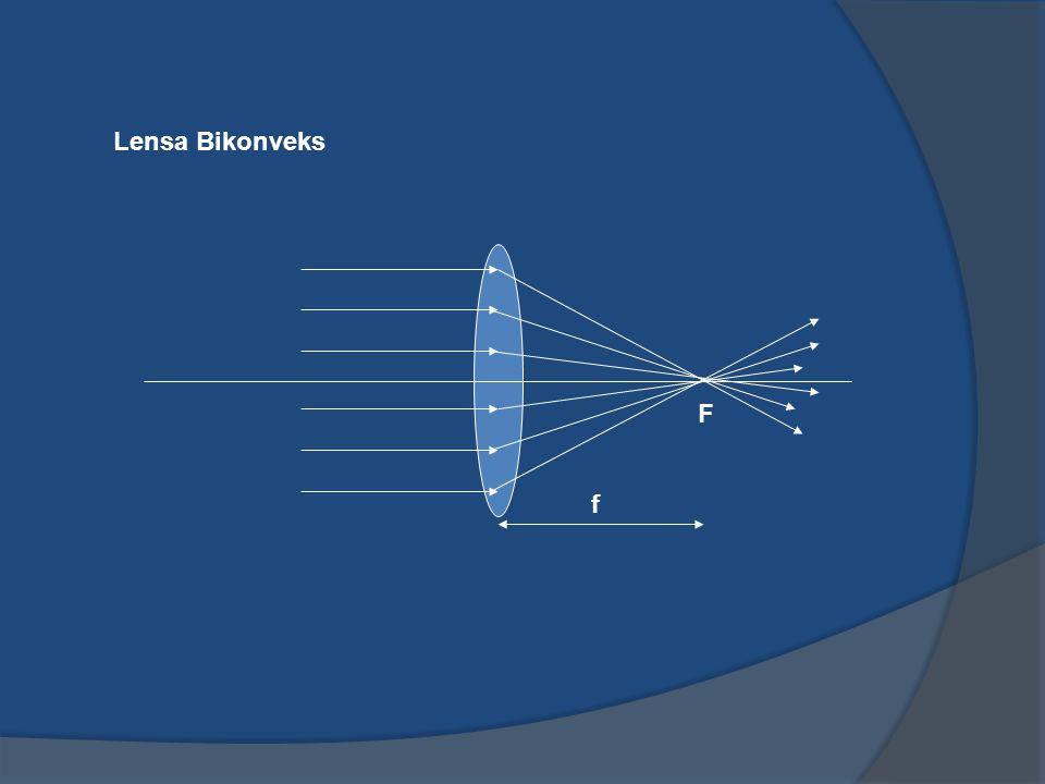 Lensa Bikonveks F f