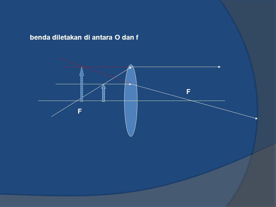 benda diletakan di antara O dan f