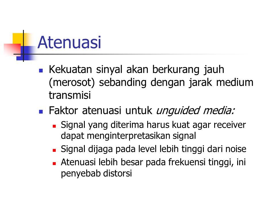 Atenuasi Kekuatan sinyal akan berkurang jauh (merosot) sebanding dengan jarak medium transmisi. Faktor atenuasi untuk unguided media: