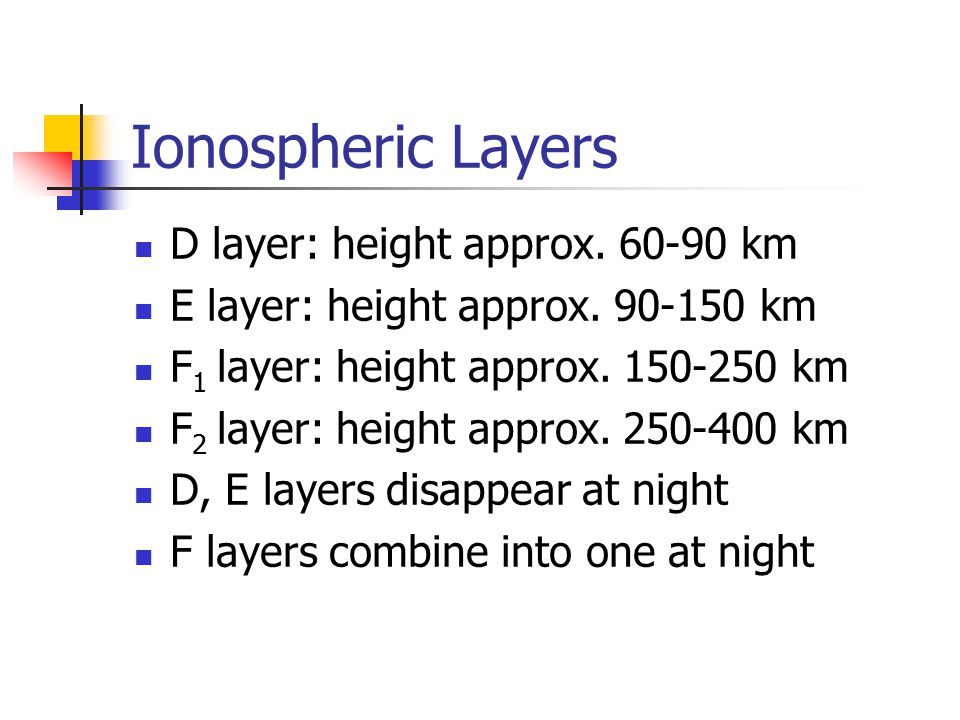 Ionospheric Layers D layer: height approx. 60-90 km
