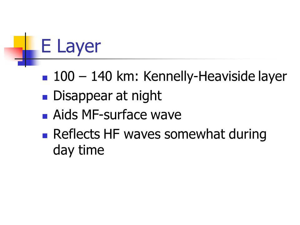 E Layer 100 – 140 km: Kennelly-Heaviside layer Disappear at night