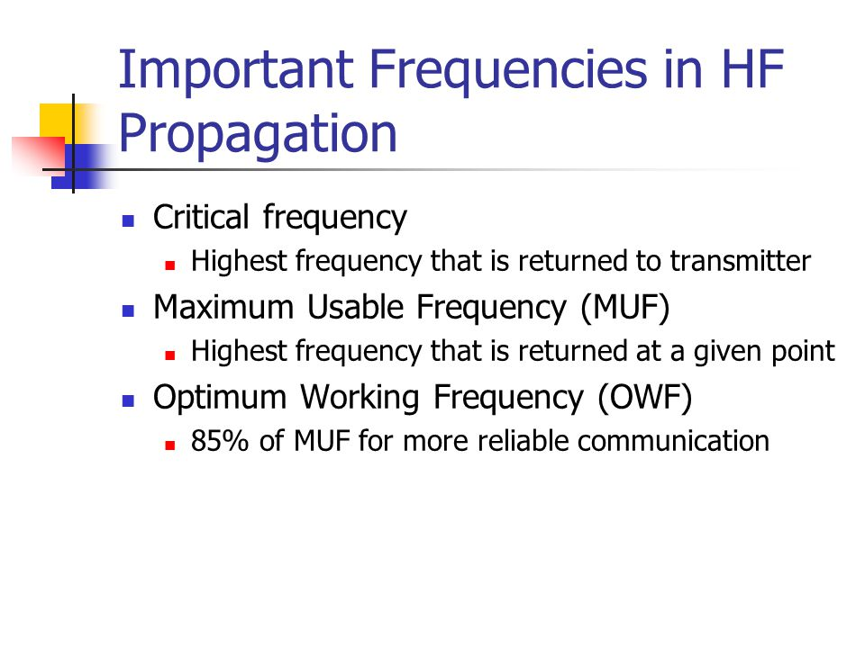 Important Frequencies in HF Propagation