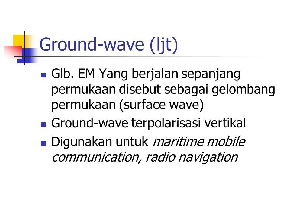 Ground-wave (ljt) Glb. EM Yang berjalan sepanjang permukaan disebut sebagai gelombang permukaan (surface wave)