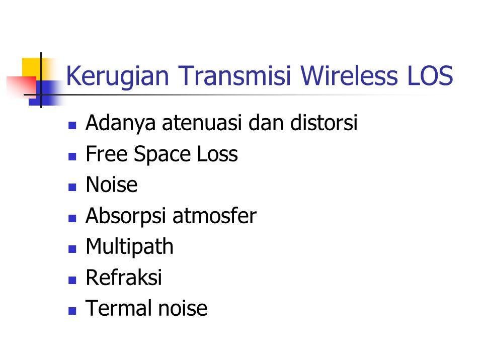 Kerugian Transmisi Wireless LOS