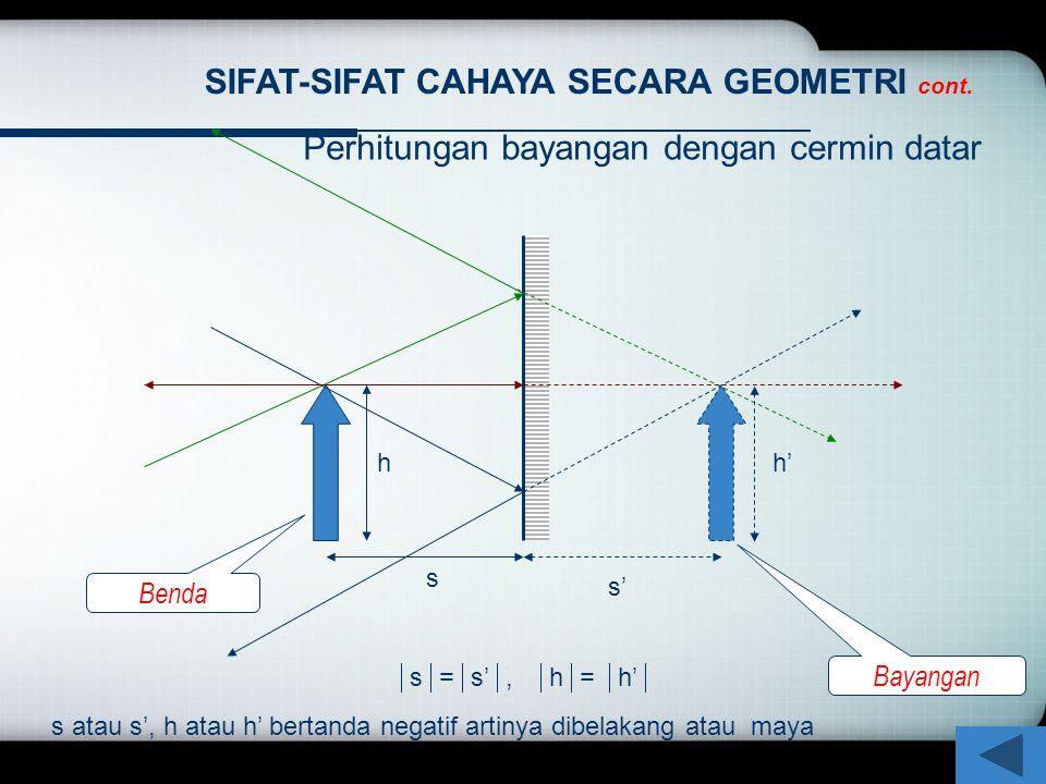 s atau s', h atau h' bertanda negatif artinya dibelakang atau maya