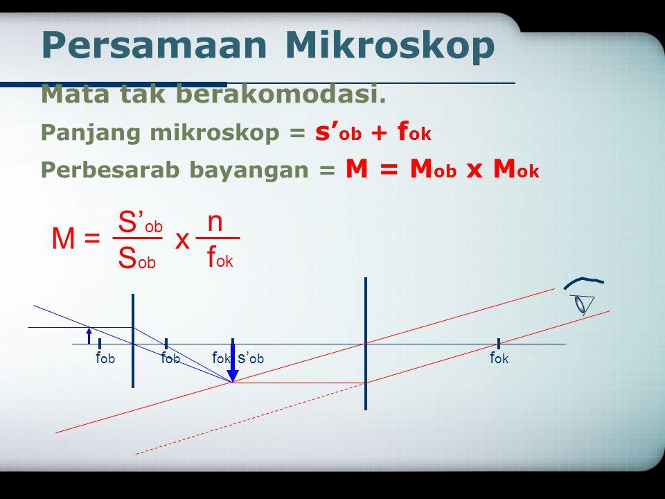 Persamaan Mikroskop S'ob n M = x Sob fok Mata tak berakomodasi.