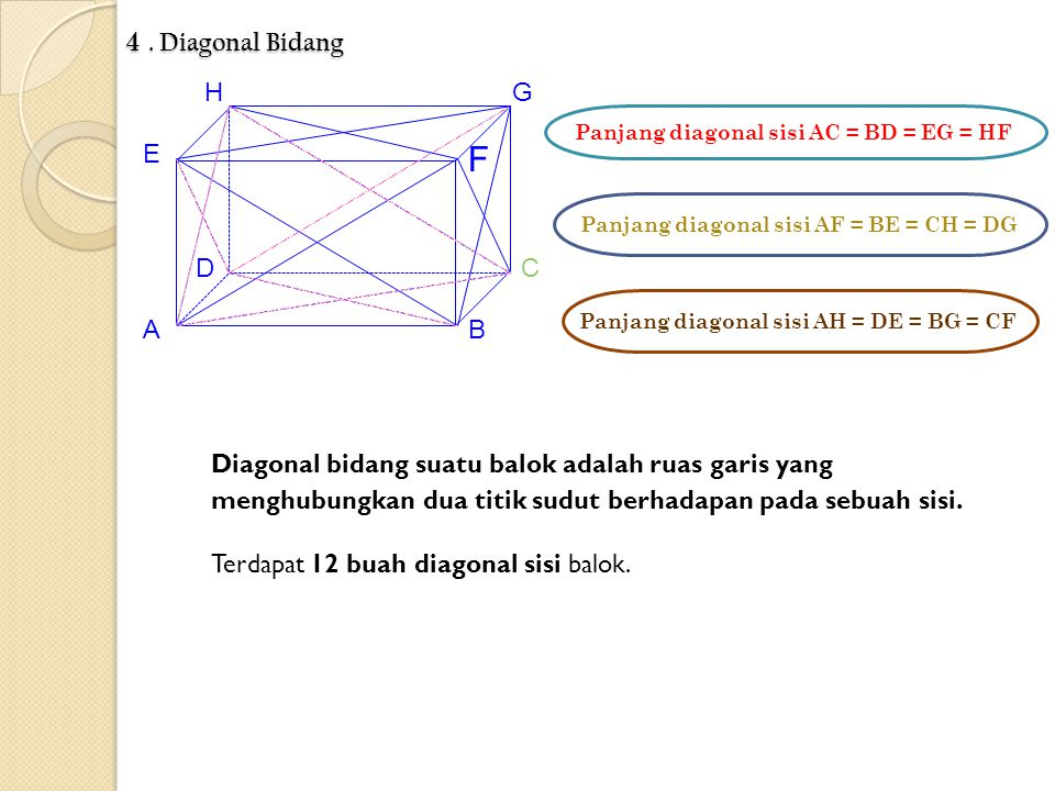 4 . Diagonal Bidang H. G. Panjang diagonal sisi AC = BD = EG = HF. E. F. Panjang diagonal sisi AF = BE = CH = DG.