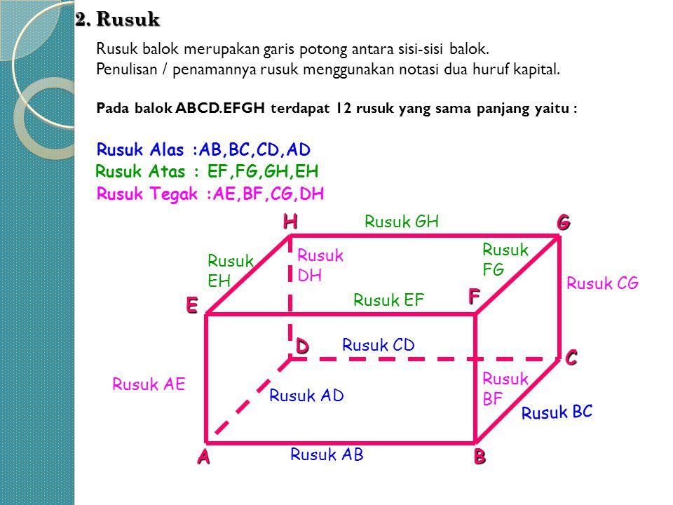 2. Rusuk Rusuk balok merupakan garis potong antara sisi-sisi balok. Penulisan / penamannya rusuk menggunakan notasi dua huruf kapital.