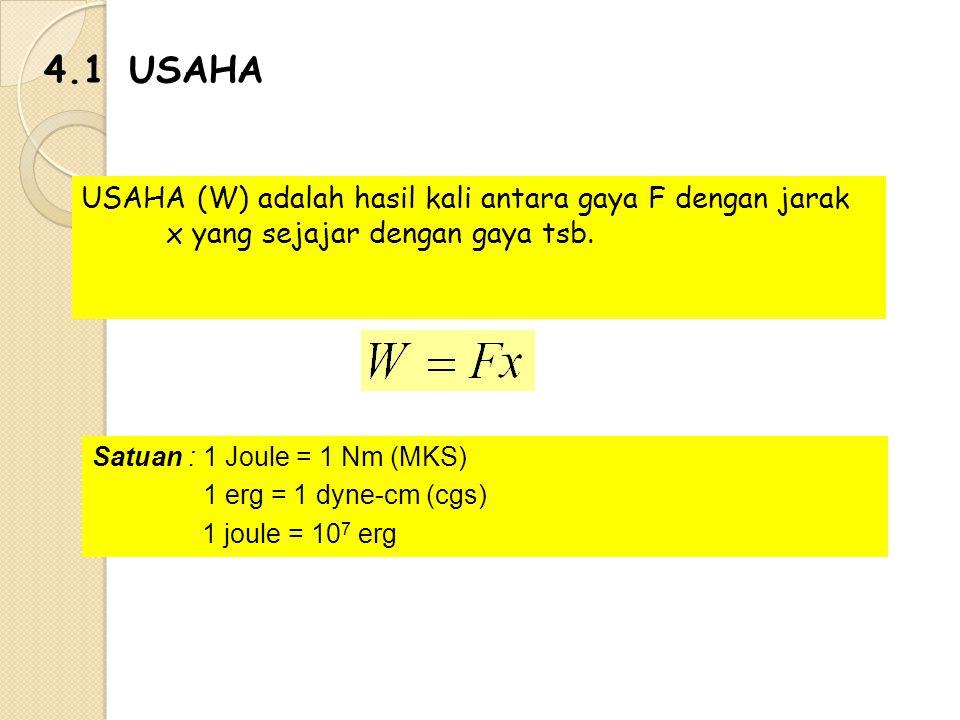 4.1 USAHA USAHA (W) adalah hasil kali antara gaya F dengan jarak x yang sejajar dengan gaya tsb. Satuan : 1 Joule = 1 Nm (MKS)