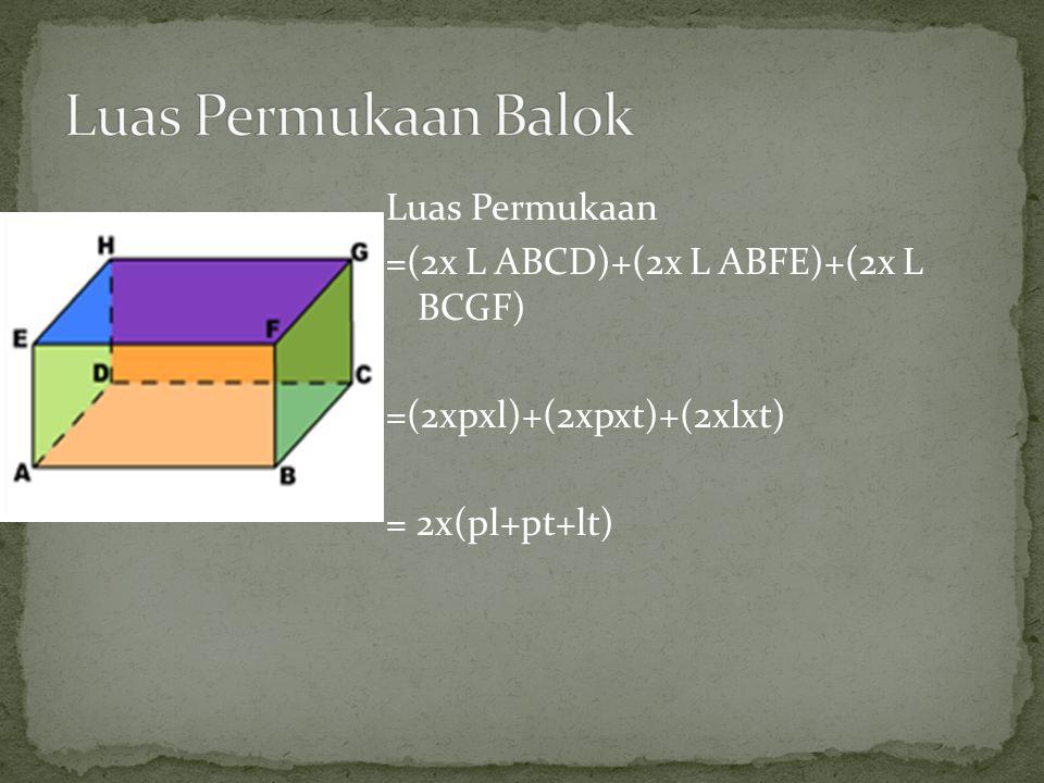 Luas Permukaan Balok Luas Permukaan =(2x L ABCD)+(2x L ABFE)+(2x L BCGF) =(2xpxl)+(2xpxt)+(2xlxt) = 2x(pl+pt+lt)