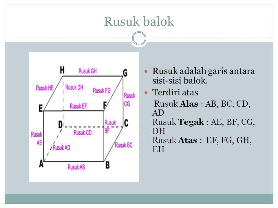 Rusuk balok Rusuk adalah garis antara sisi-sisi balok. Terdiri atas