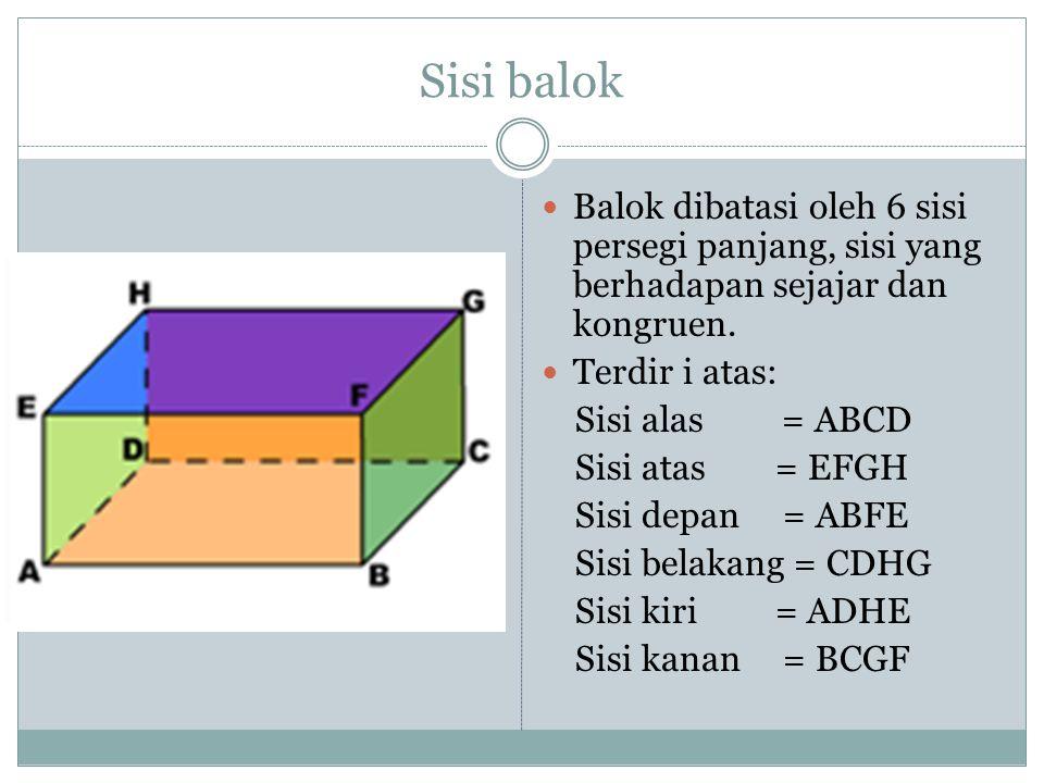Sisi balok Balok dibatasi oleh 6 sisi persegi panjang, sisi yang berhadapan sejajar dan kongruen. Terdir i atas: