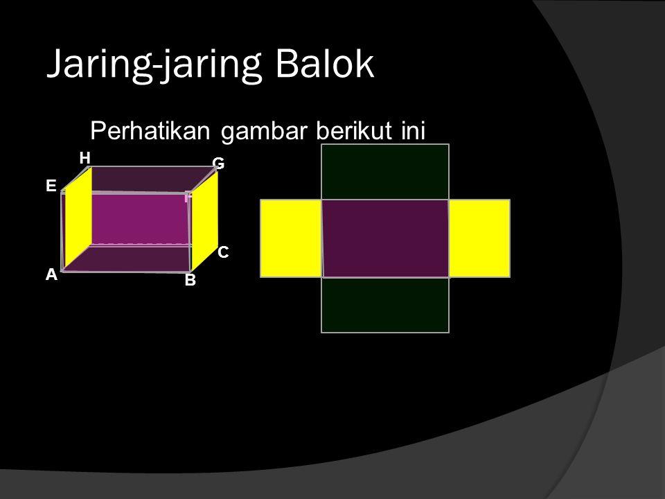 Jaring-jaring Balok Perhatikan gambar berikut ini H G E F D C A B