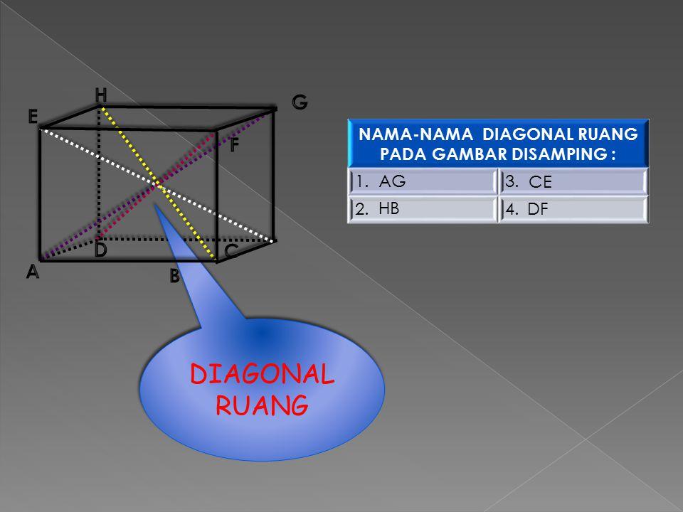 NAMA-NAMA DIAGONAL RUANG PADA GAMBAR DISAMPING :
