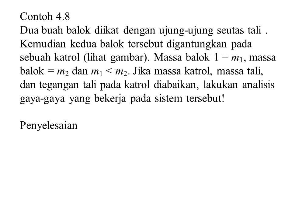 Contoh 4.8
