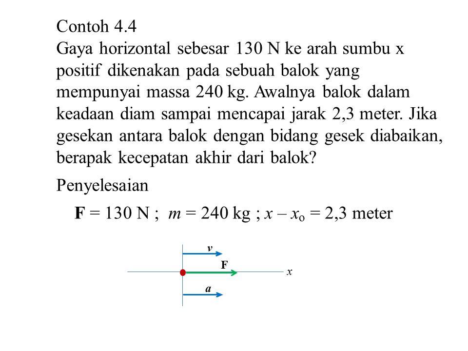 Contoh 4.4