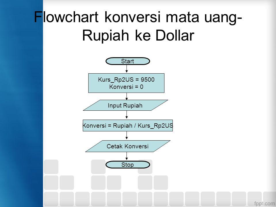 Flowchart konversi mata uang- Rupiah ke Dollar