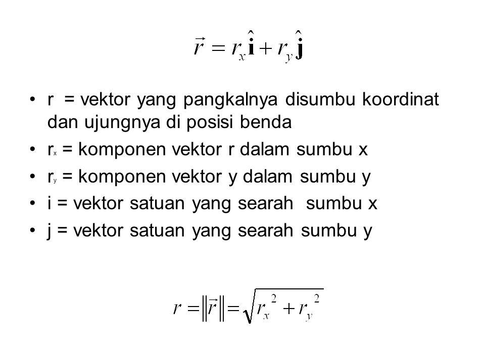r = vektor yang pangkalnya disumbu koordinat dan ujungnya di posisi benda