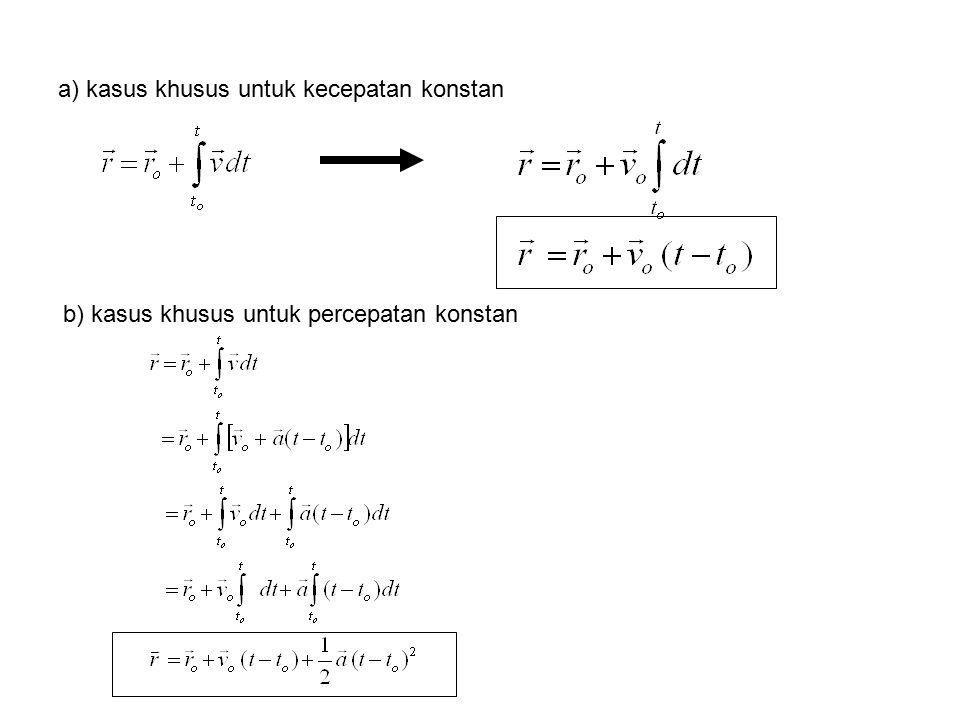 a) kasus khusus untuk kecepatan konstan