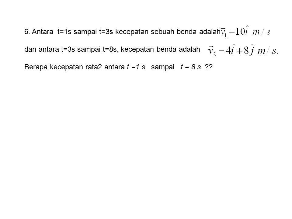 6. Antara t=1s sampai t=3s kecepatan sebuah benda adalah
