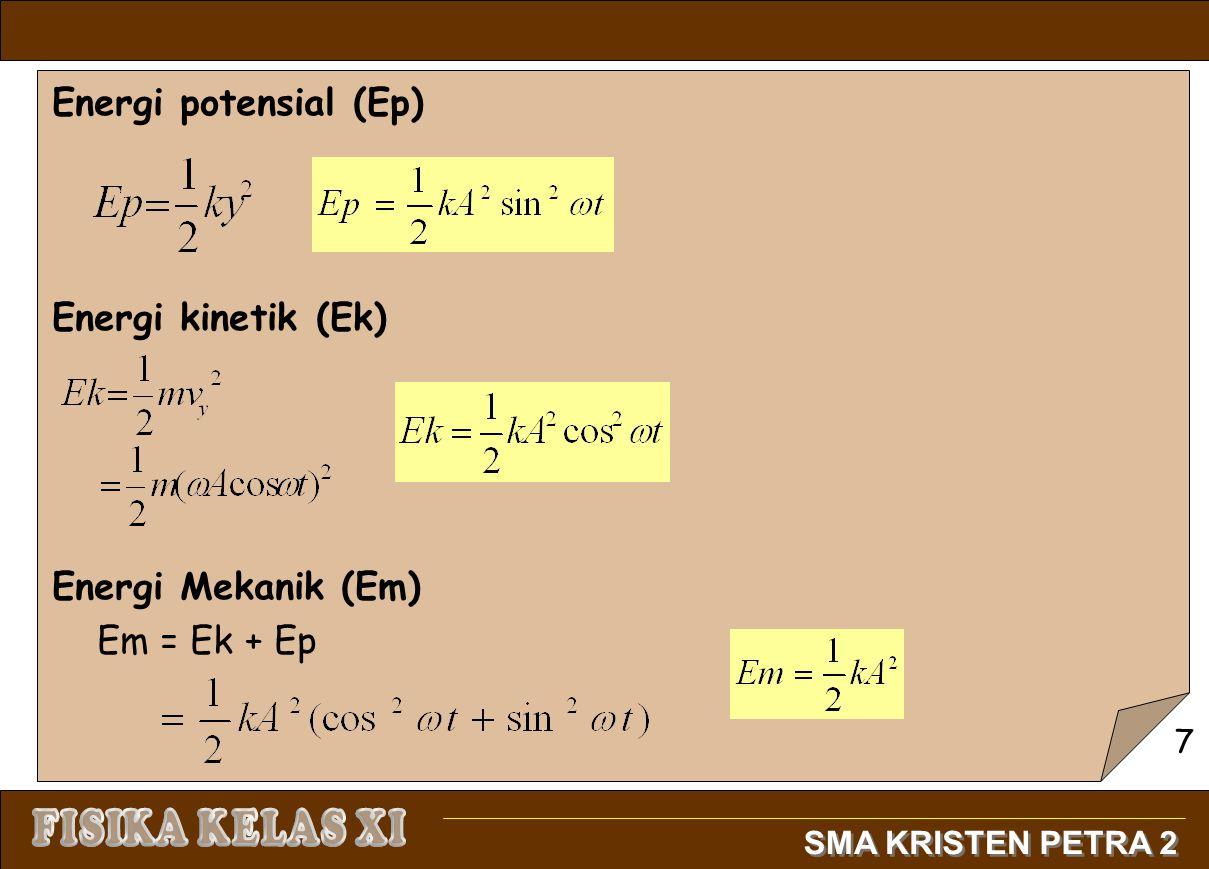 Energi potensial (Ep) Energi kinetik (Ek) Energi Mekanik (Em) Em = Ek + Ep