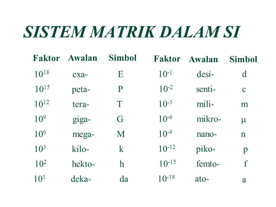 SISTEM MATRIK DALAM SI Faktor Awalan Simbol Faktor Awalan Simbol 1018