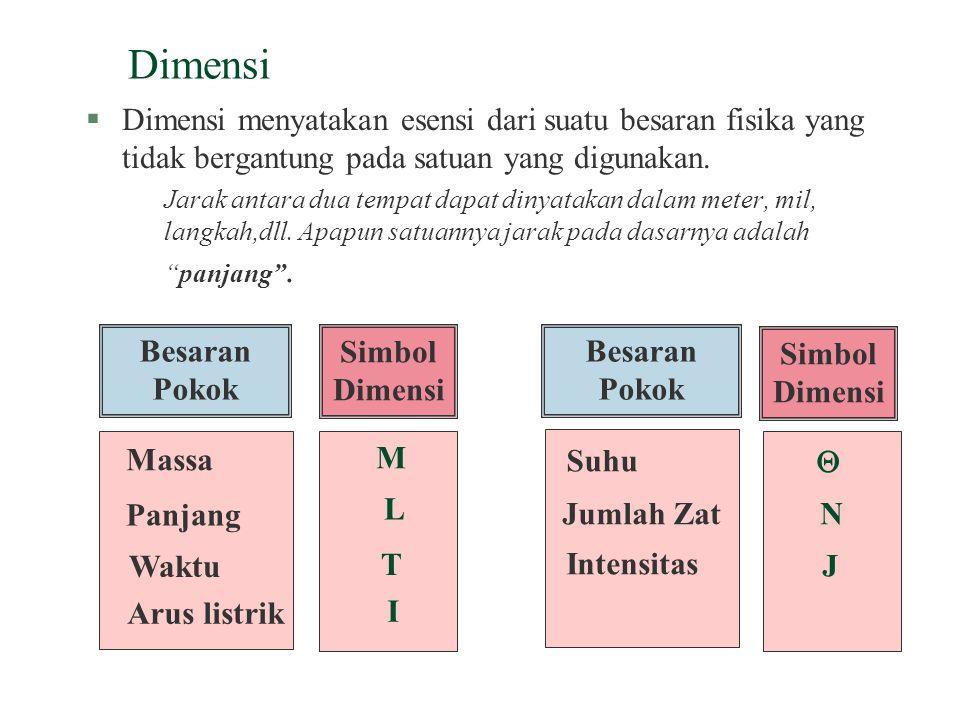 Dimensi Dimensi menyatakan esensi dari suatu besaran fisika yang tidak bergantung pada satuan yang digunakan.