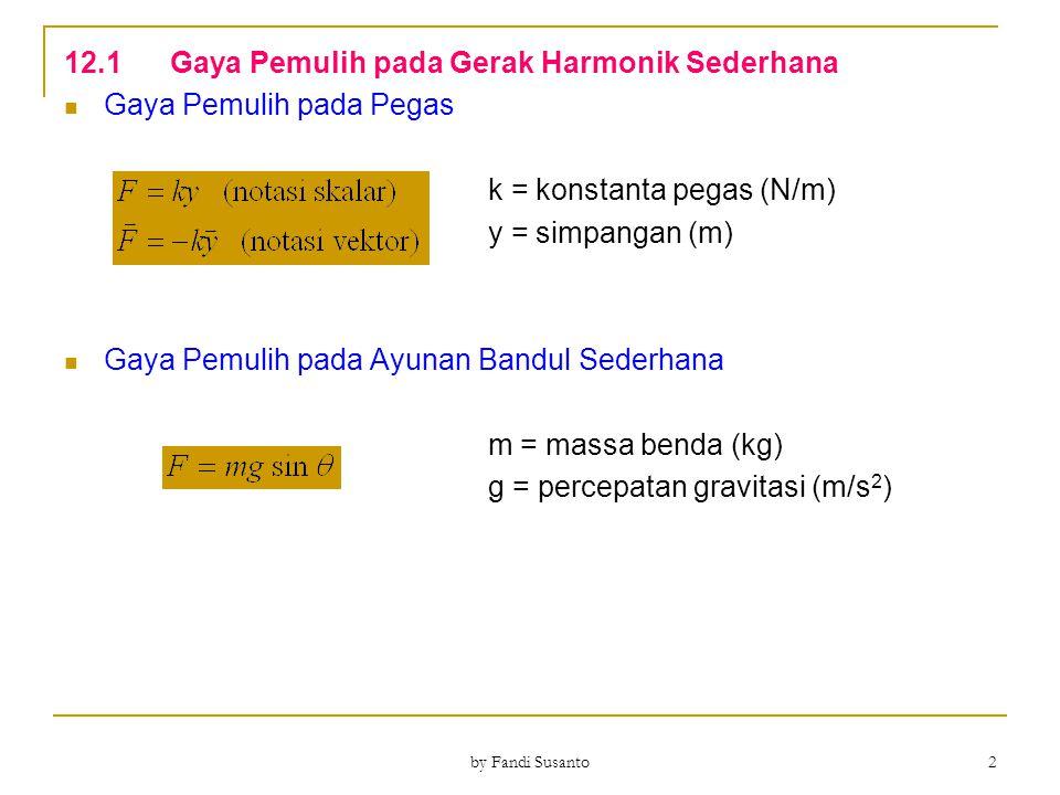 12.1 Gaya Pemulih pada Gerak Harmonik Sederhana