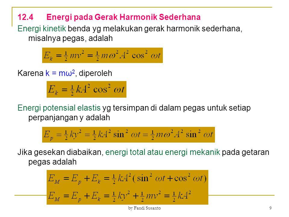 12.4 Energi pada Gerak Harmonik Sederhana