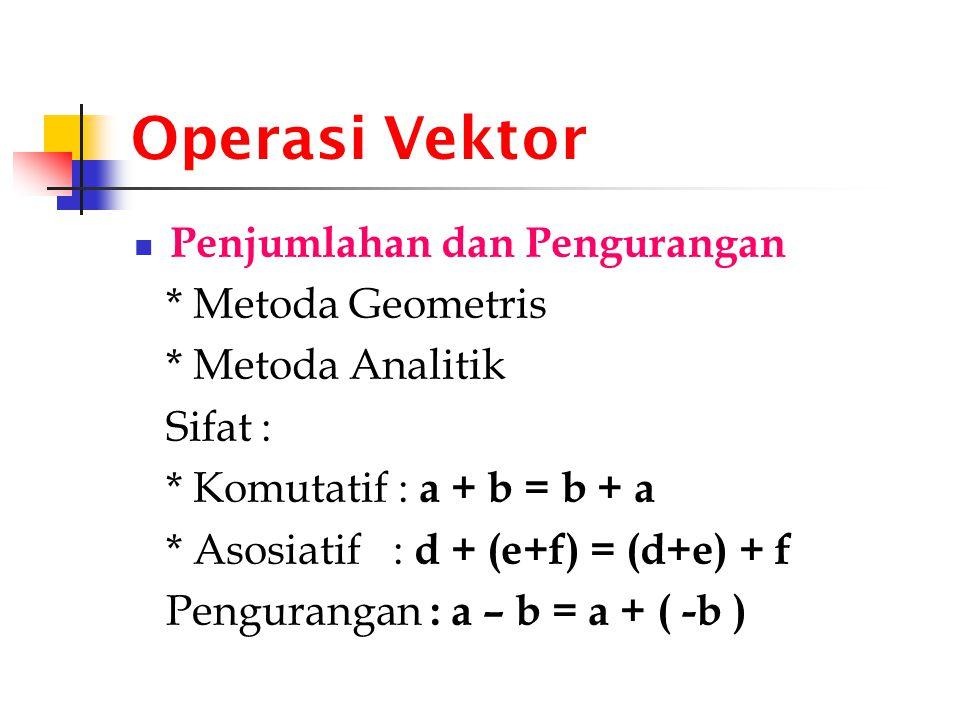 Operasi Vektor Penjumlahan dan Pengurangan * Metoda Geometris