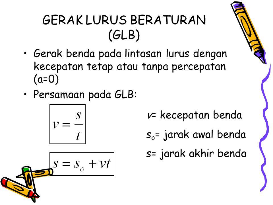 GERAK LURUS BERATURAN (GLB)