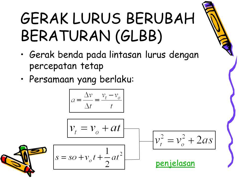 GERAK LURUS BERUBAH BERATURAN (GLBB)