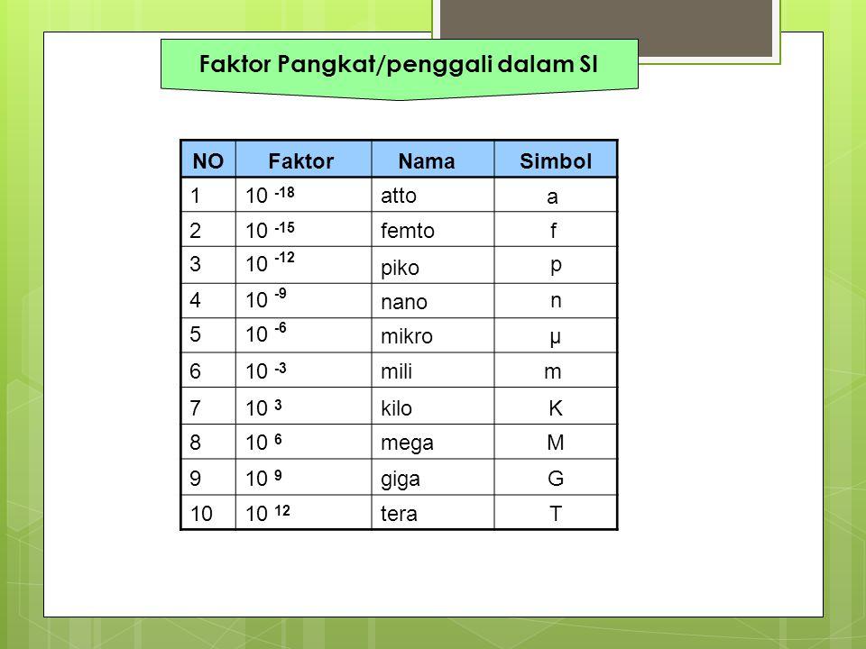 Faktor Pangkat/penggali dalam SI