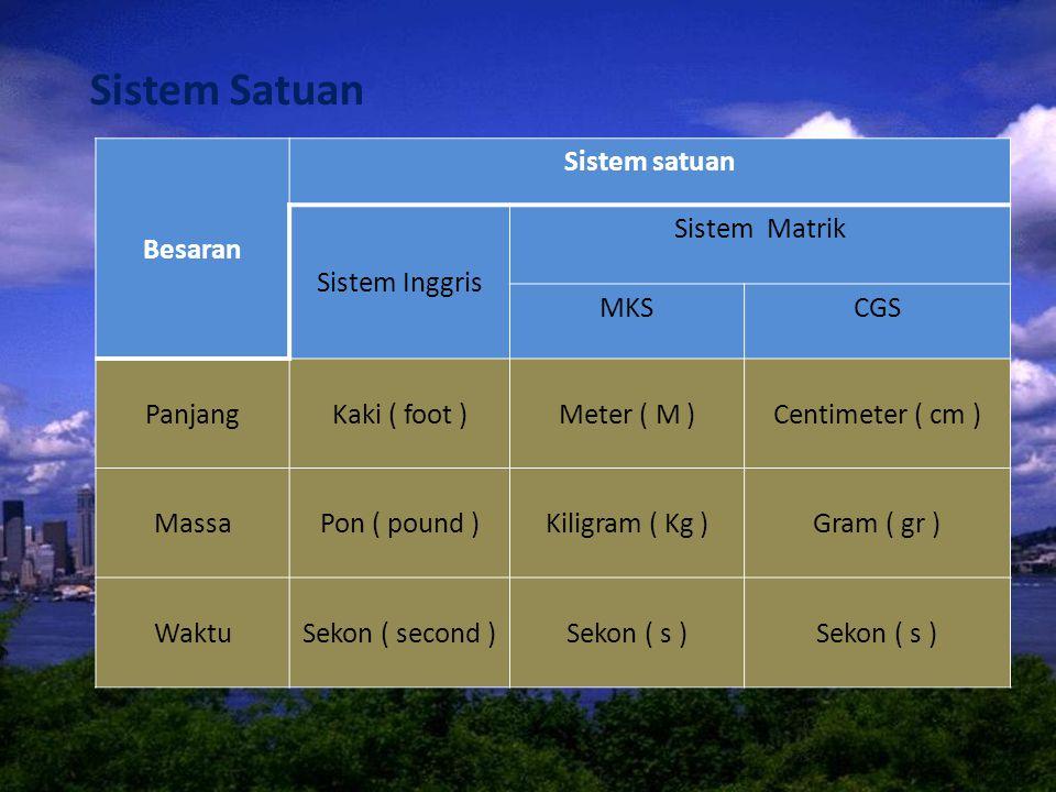 Sistem Satuan Besaran Sistem satuan Sistem Inggris Sistem Matrik MKS