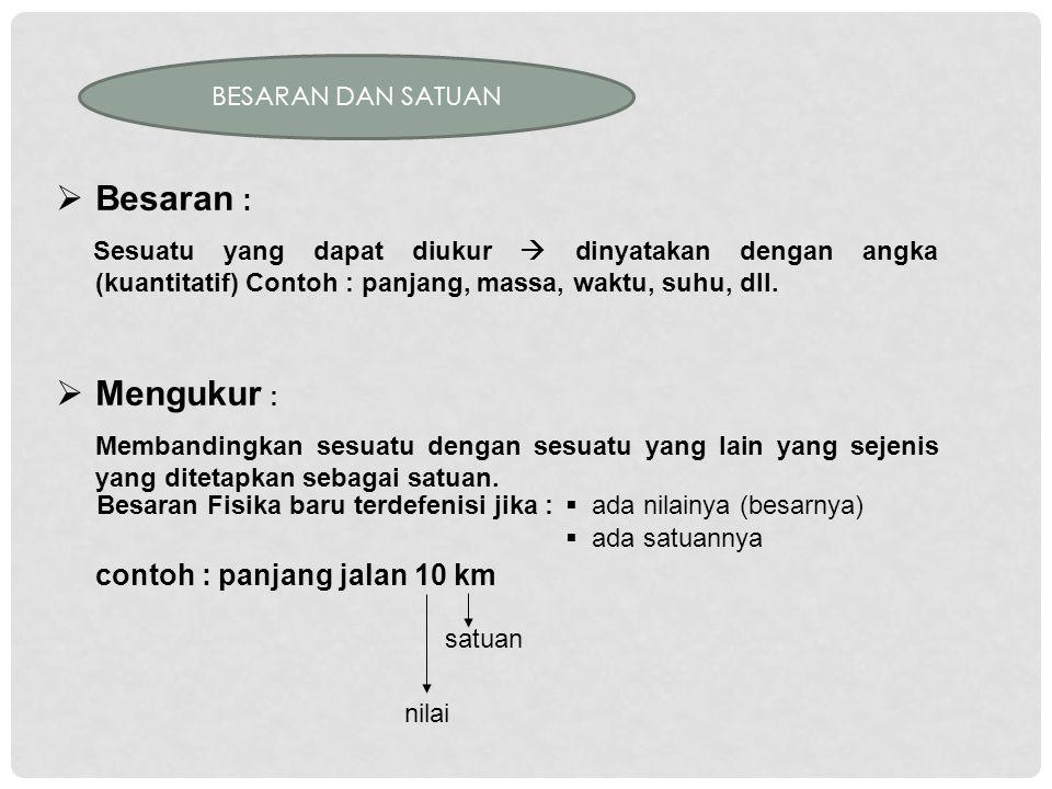 Besaran : Mengukur : contoh : panjang jalan 10 km BESARAN DAN SATUAN
