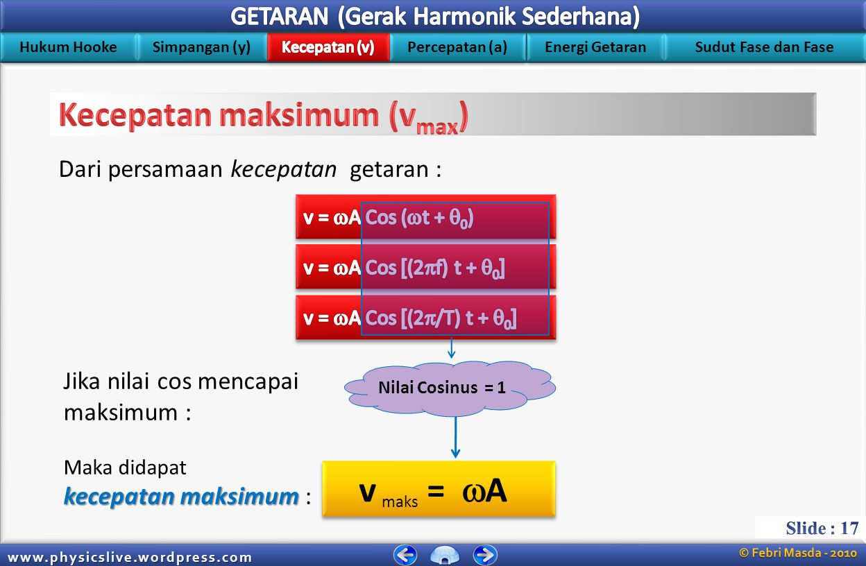 v maks = A Kecepatan maksimum (vmax)