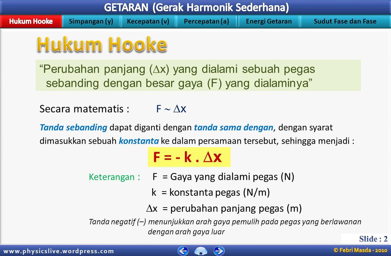 Hukum Hooke Perubahan panjang (x) yang dialami sebuah pegas sebanding dengan besar gaya (F) yang dialaminya
