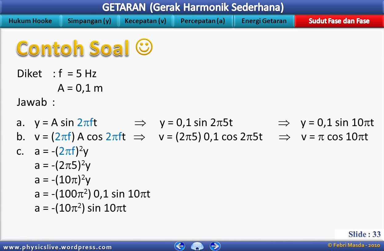 Contoh Soal  Diket : f = 5 Hz A = 0,1 m Jawab :