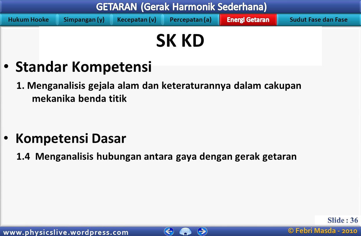 SK KD Standar Kompetensi Kompetensi Dasar