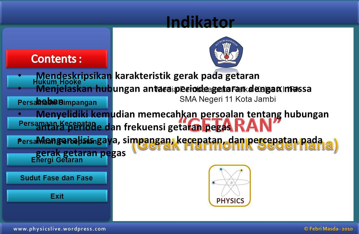 Indikator Mendeskripsikan karakteristik gerak pada getaran