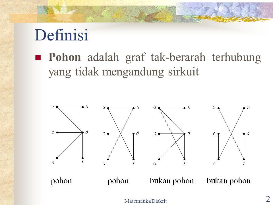 Definisi Pohon adalah graf tak-berarah terhubung yang tidak mengandung sirkuit Matematika Diskrit