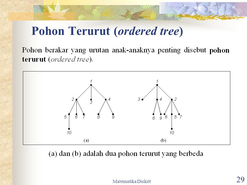 Pohon Terurut (ordered tree)